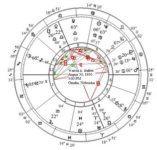 Astrology, Do you want to be a billionaire? - Welcome to the