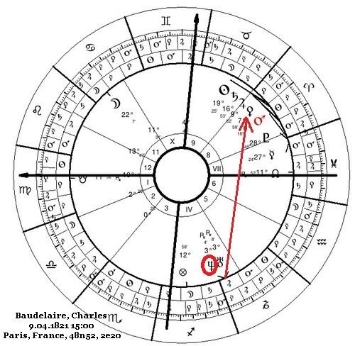 http://jovanalg-astrology.com/vene.jpg